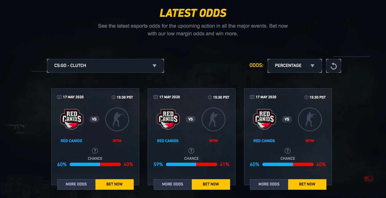 latest odds Pinnacle